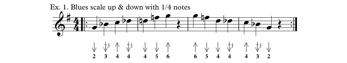 How to play the blues scale on harmonica